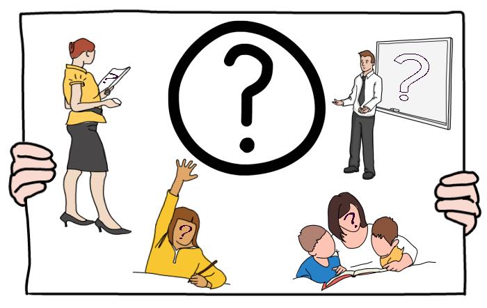 Kỹ năng đặt câu hỏi trong giao tiếp