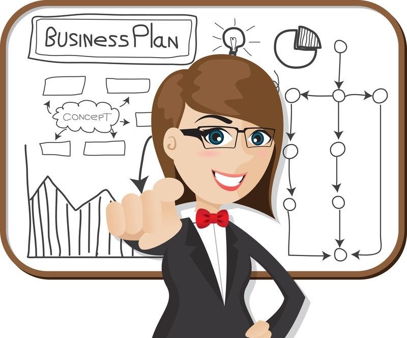 Kỹ năng đặt câu hỏi trong kinh doanh, bán hàng